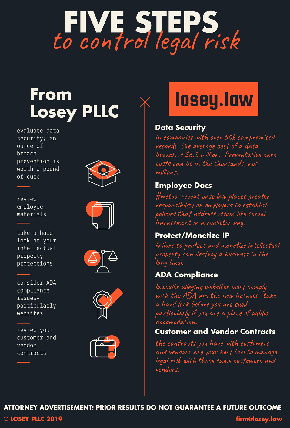 Losey PLLC Controlling Legal Risk Infographic 2.10.19